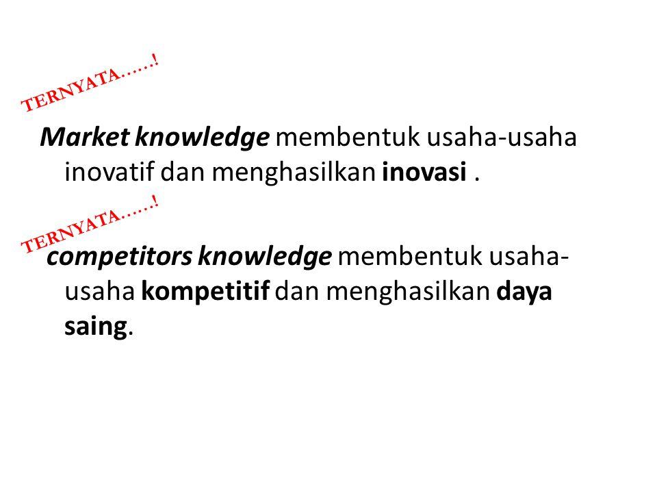 TERNYATA……! Market knowledge membentuk usaha-usaha inovatif dan menghasilkan inovasi .