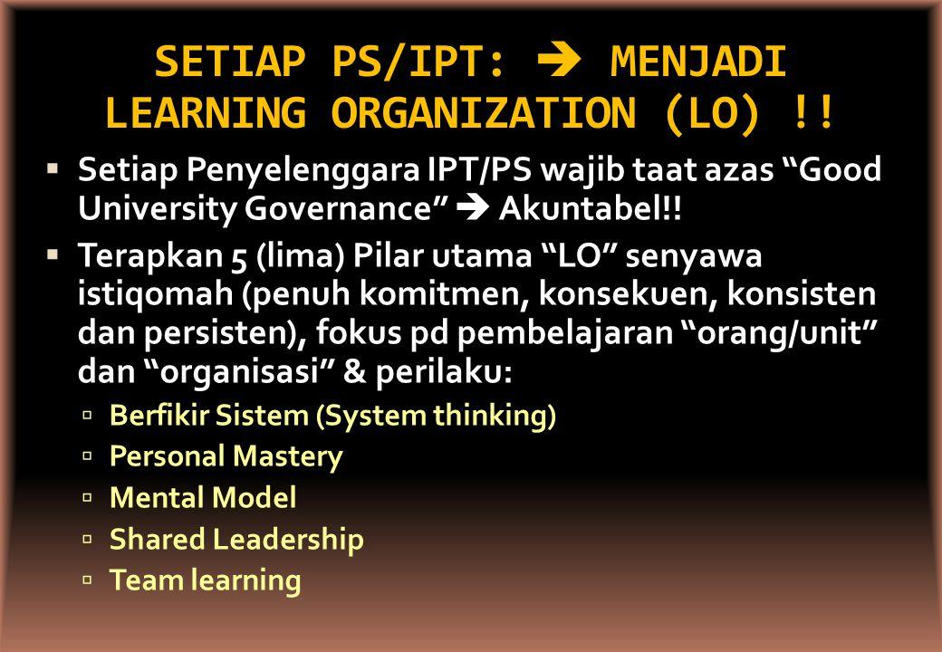 SETIAP PS/IPT:  MENJADI LEARNING ORGANIZATION (LO) !!