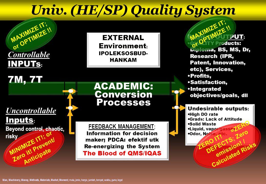 Univ. (HE/SP) Quality System