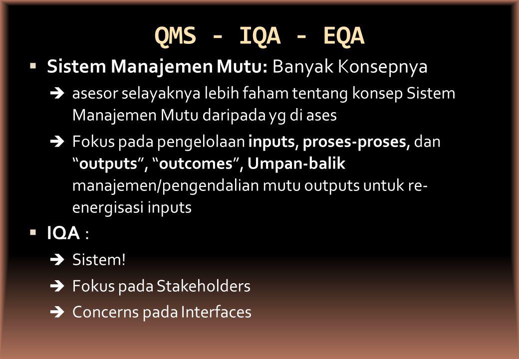QMS - IQA - EQA Sistem Manajemen Mutu: Banyak Konsepnya IQA :