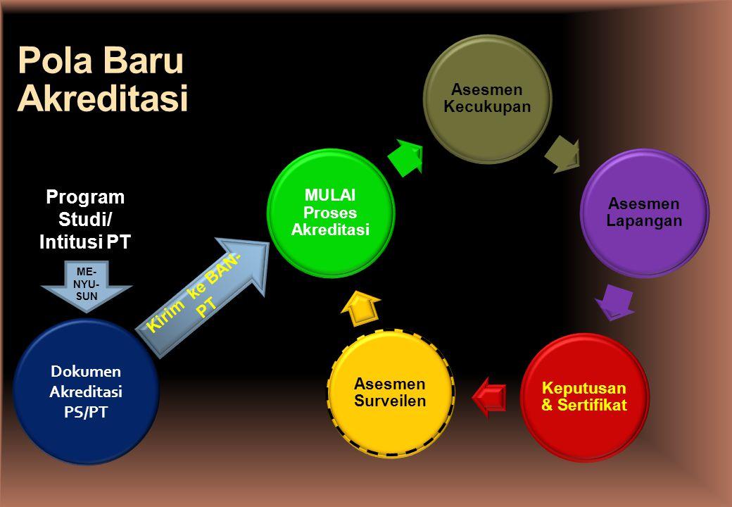 MULAI Proses Akreditasi