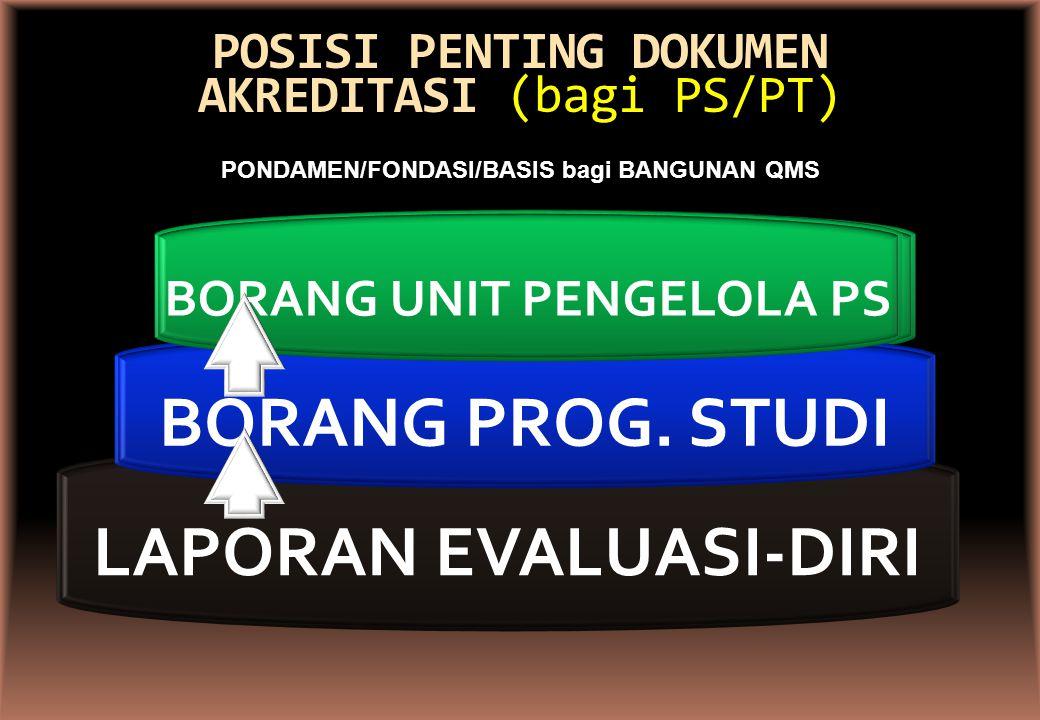 POSISI PENTING DOKUMEN AKREDITASI (bagi PS/PT)