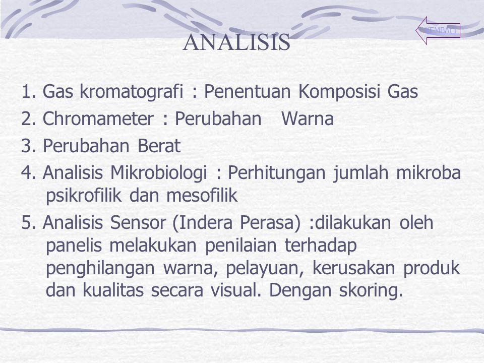 ANALISIS 1. Gas kromatografi : Penentuan Komposisi Gas
