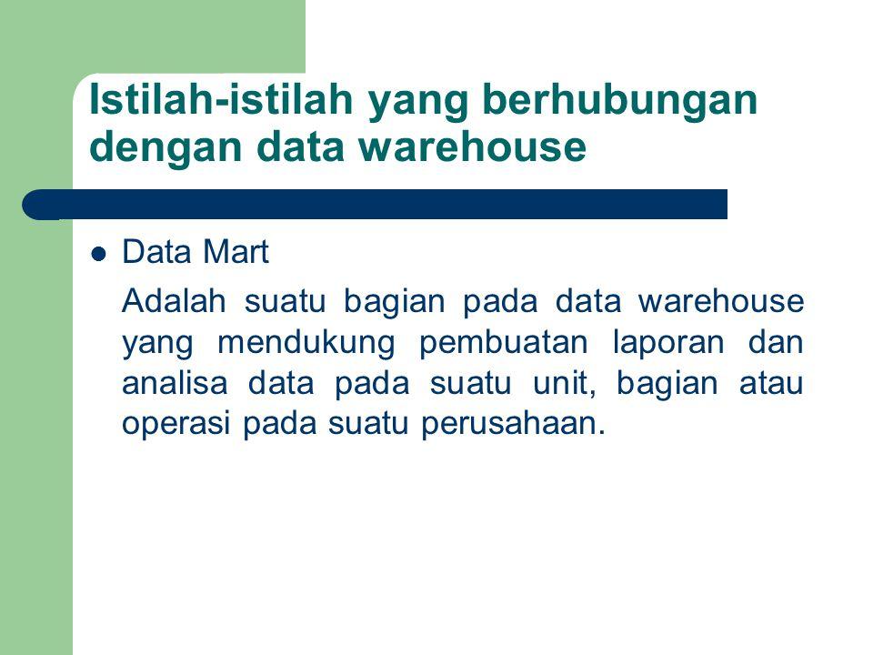 Istilah-istilah yang berhubungan dengan data warehouse