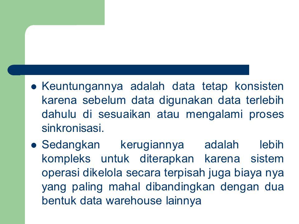 Keuntungannya adalah data tetap konsisten karena sebelum data digunakan data terlebih dahulu di sesuaikan atau mengalami proses sinkronisasi.