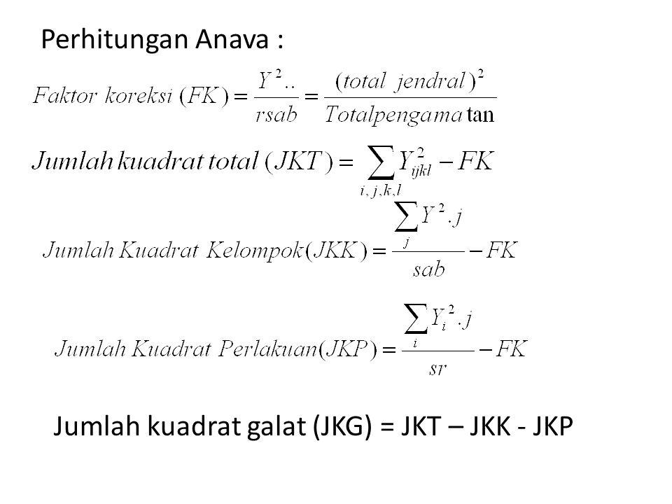 Perhitungan Anava : Jumlah kuadrat galat (JKG) = JKT – JKK - JKP