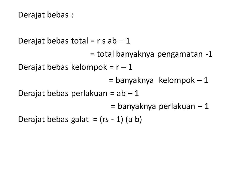 Derajat bebas : Derajat bebas total = r s ab – 1 = total banyaknya pengamatan -1 Derajat bebas kelompok = r – 1 = banyaknya kelompok – 1 Derajat bebas perlakuan = ab – 1 = banyaknya perlakuan – 1 Derajat bebas galat = (rs - 1) (a b)