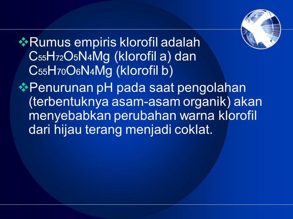 Rumus empiris klorofil adalah C55H72O5N4Mg (klorofil a) dan C55H70O6N4Mg (klorofil b)
