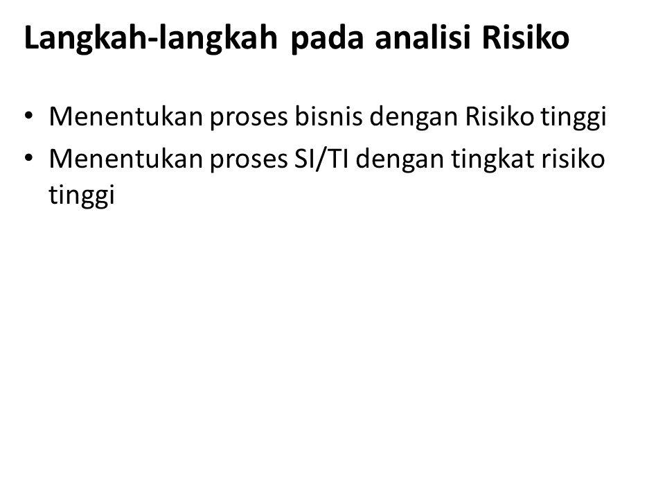 Langkah-langkah pada analisi Risiko