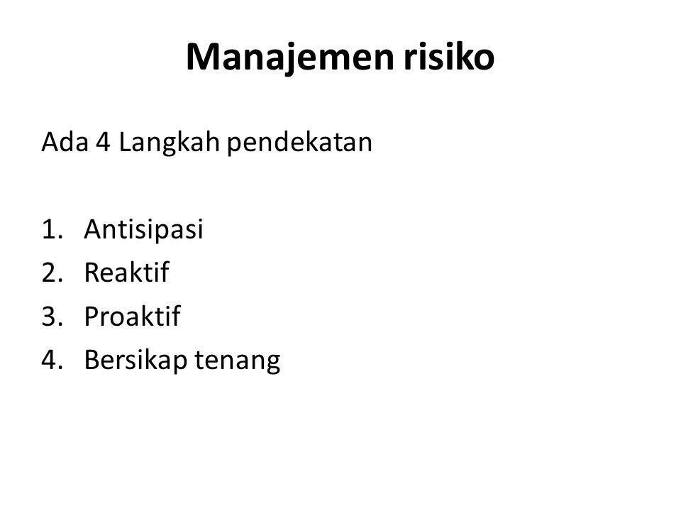 Manajemen risiko Ada 4 Langkah pendekatan Antisipasi Reaktif Proaktif
