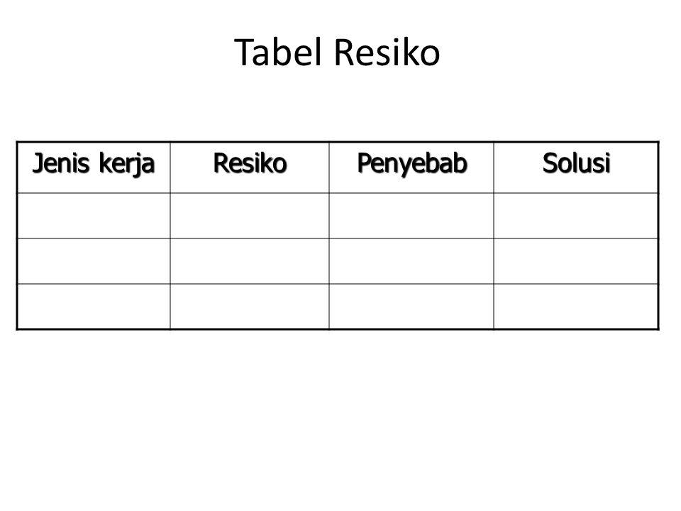 Tabel Resiko Jenis kerja Resiko Penyebab Solusi