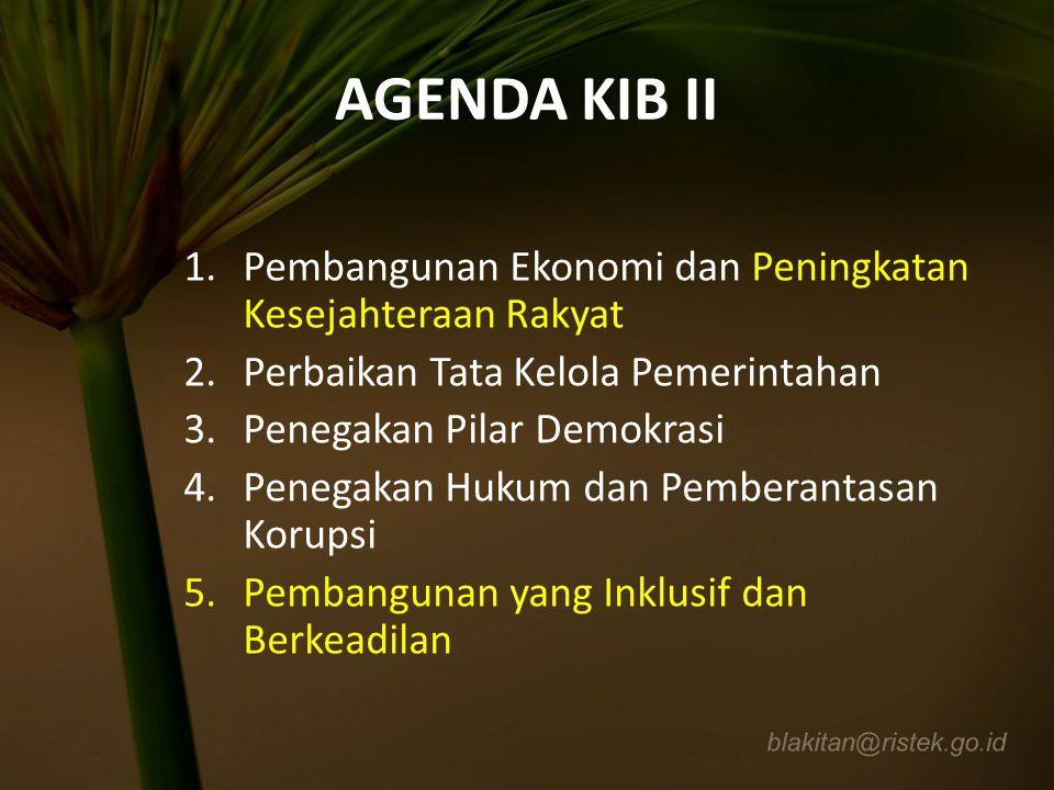 AGENDA KIB II Pembangunan Ekonomi dan Peningkatan Kesejahteraan Rakyat