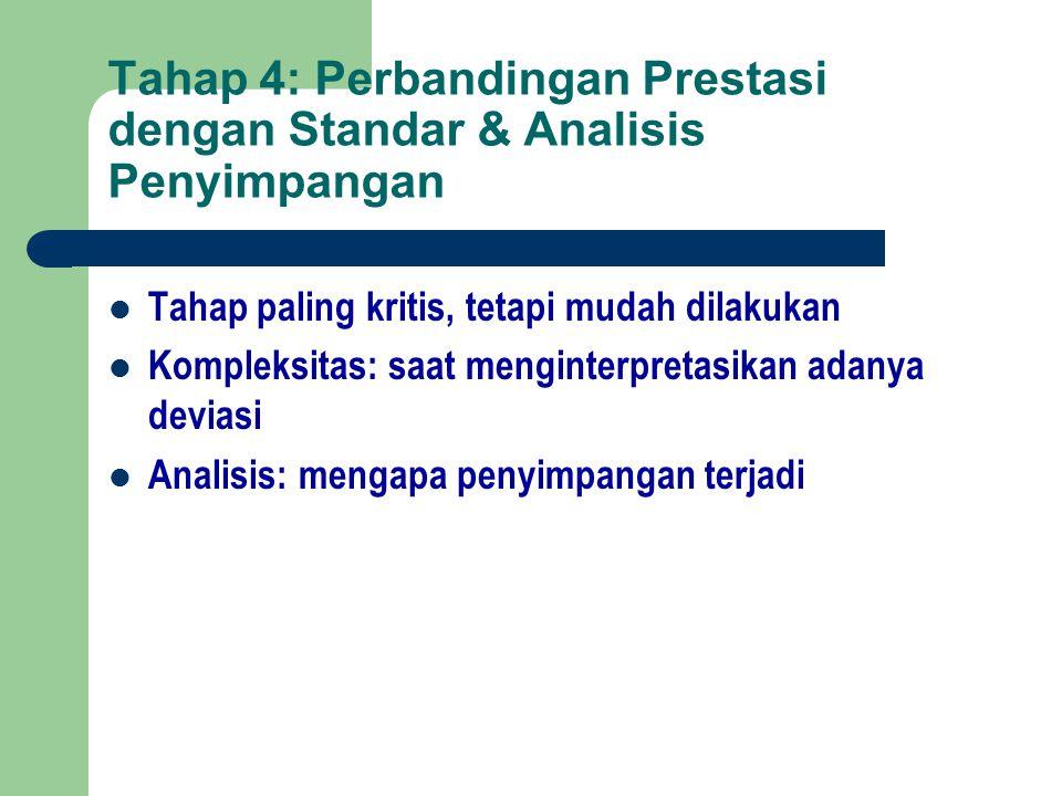 Tahap 4: Perbandingan Prestasi dengan Standar & Analisis Penyimpangan