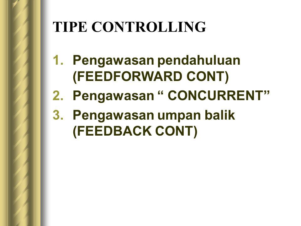 TIPE CONTROLLING Pengawasan pendahuluan (FEEDFORWARD CONT)