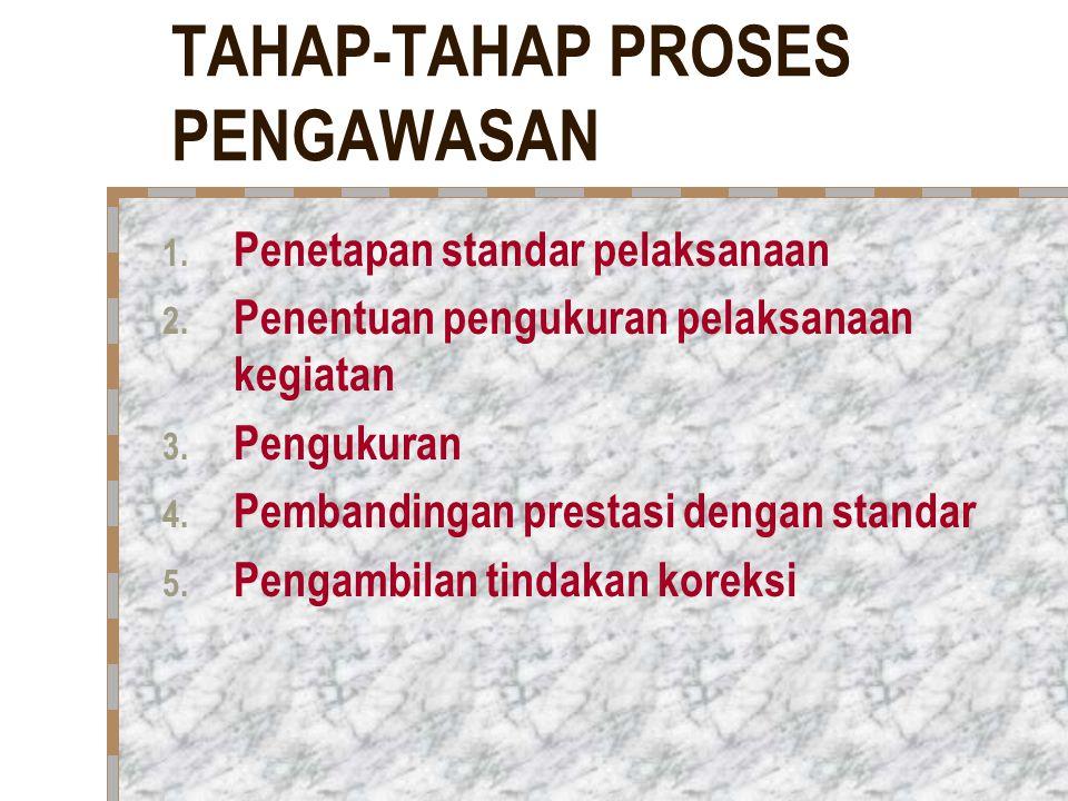 TAHAP-TAHAP PROSES PENGAWASAN