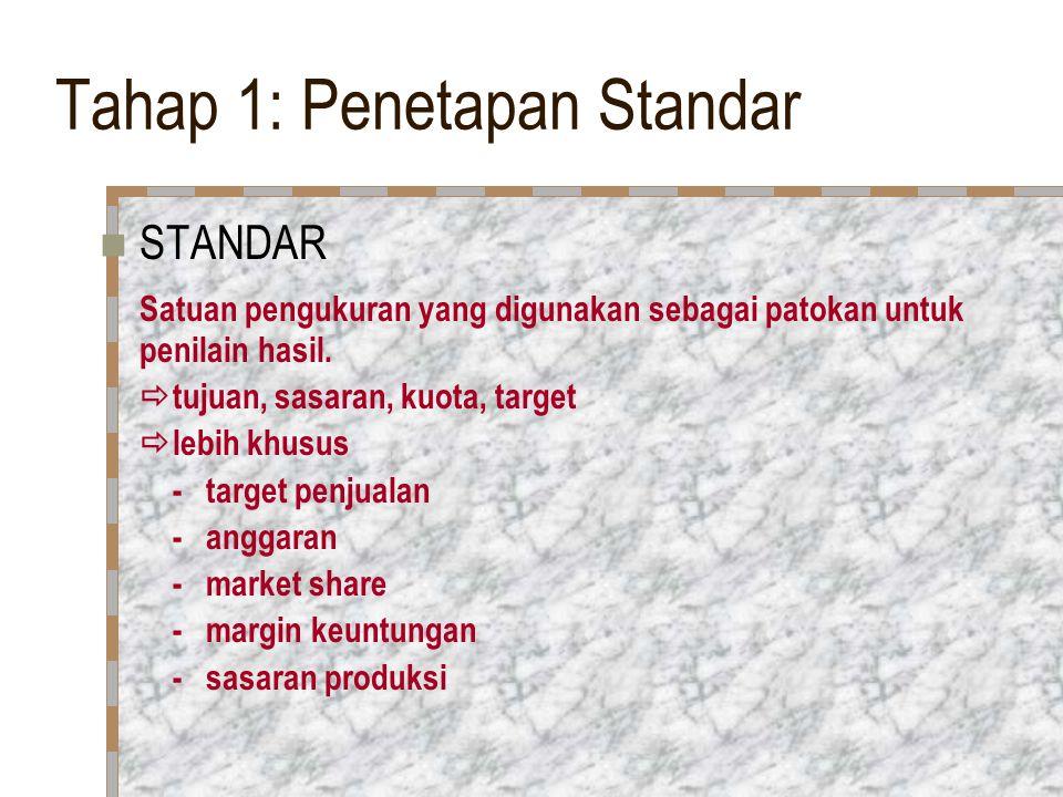 Tahap 1: Penetapan Standar