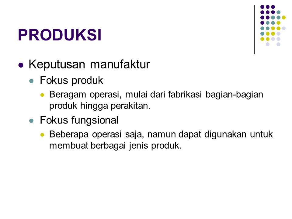 PRODUKSI Keputusan manufaktur Fokus produk Fokus fungsional