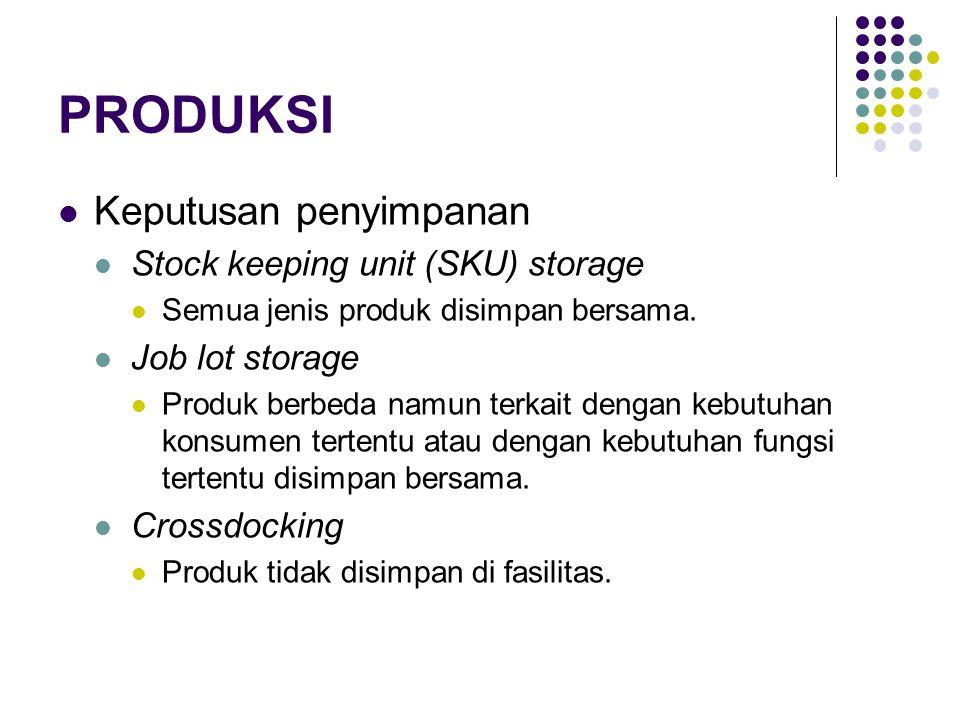 PRODUKSI Keputusan penyimpanan Stock keeping unit (SKU) storage