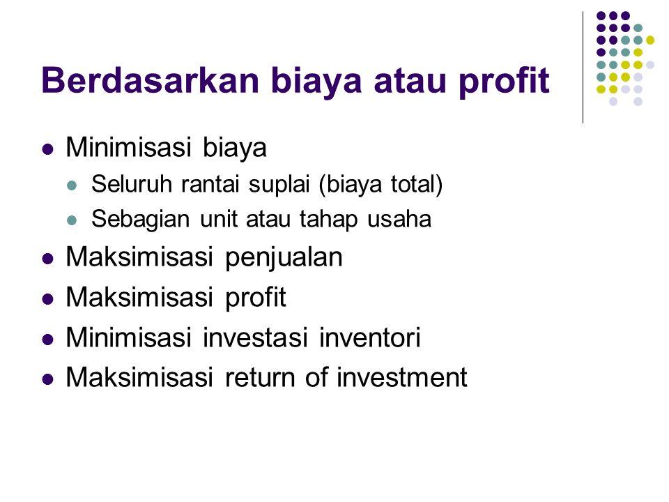 Berdasarkan biaya atau profit