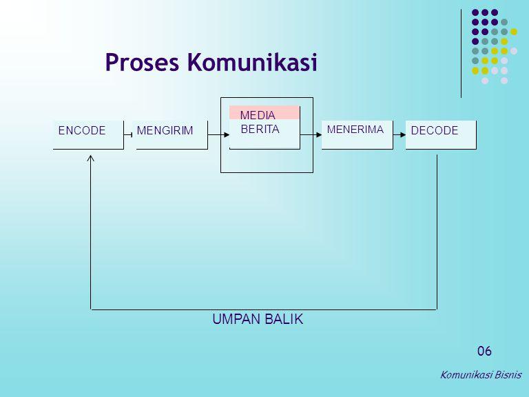 Proses Komunikasi UMPAN BALIK 06 MEDIA ENCODE MENGIRIM BERITA DECODE