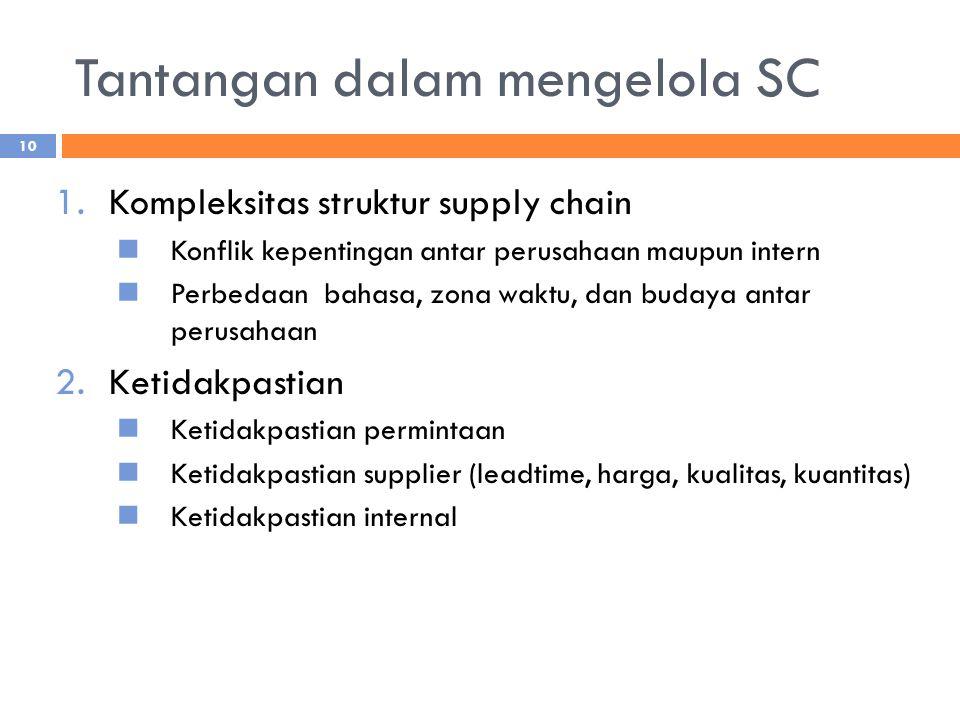 Tantangan dalam mengelola SC