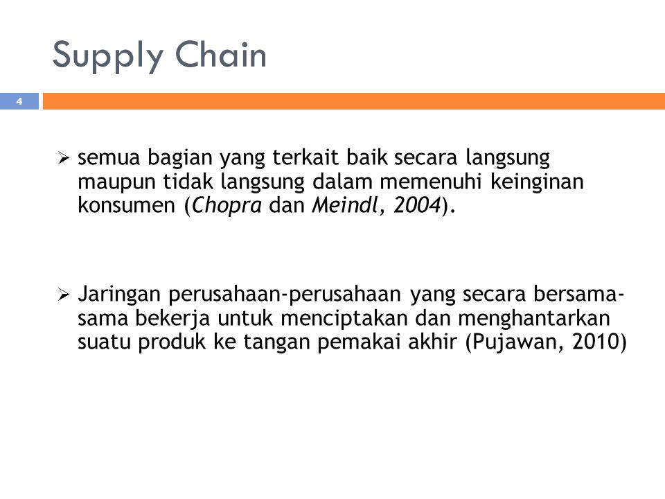 Supply Chain semua bagian yang terkait baik secara langsung maupun tidak langsung dalam memenuhi keinginan konsumen (Chopra dan Meindl, 2004).