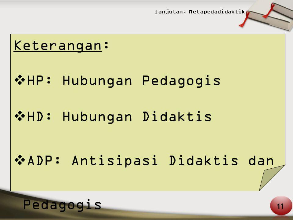 HP: Hubungan Pedagogis HD: Hubungan Didaktis