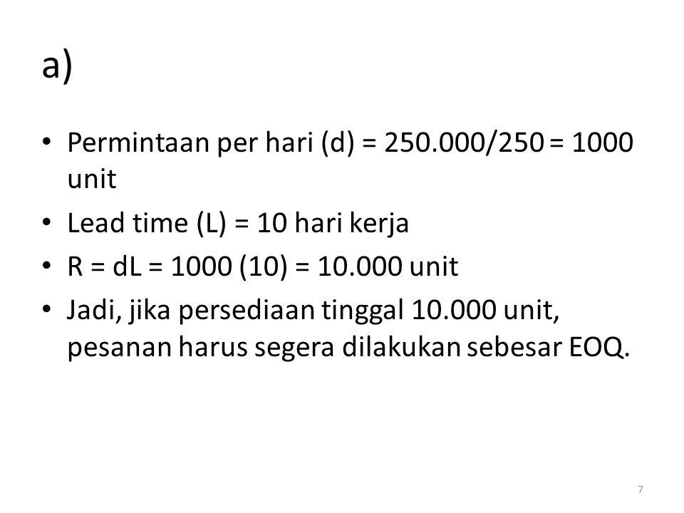 a) Permintaan per hari (d) = 250.000/250 = 1000 unit
