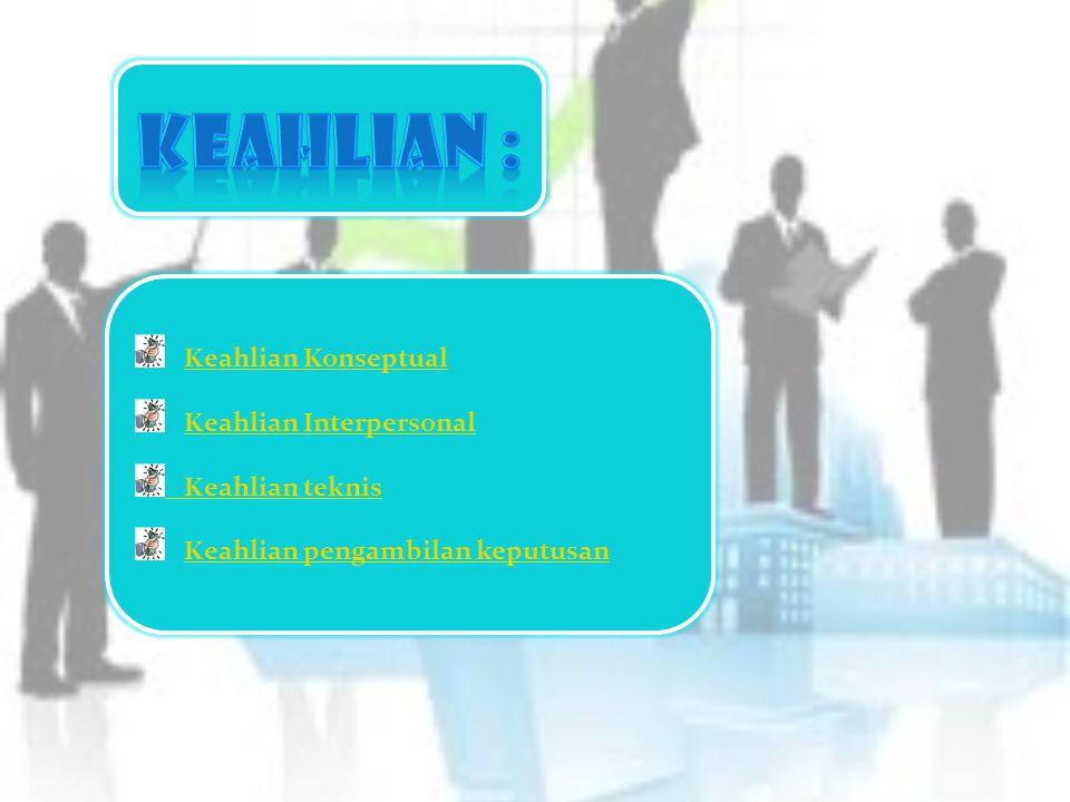 Keahlian : Keahlian Konseptual Keahlian Interpersonal Keahlian teknis
