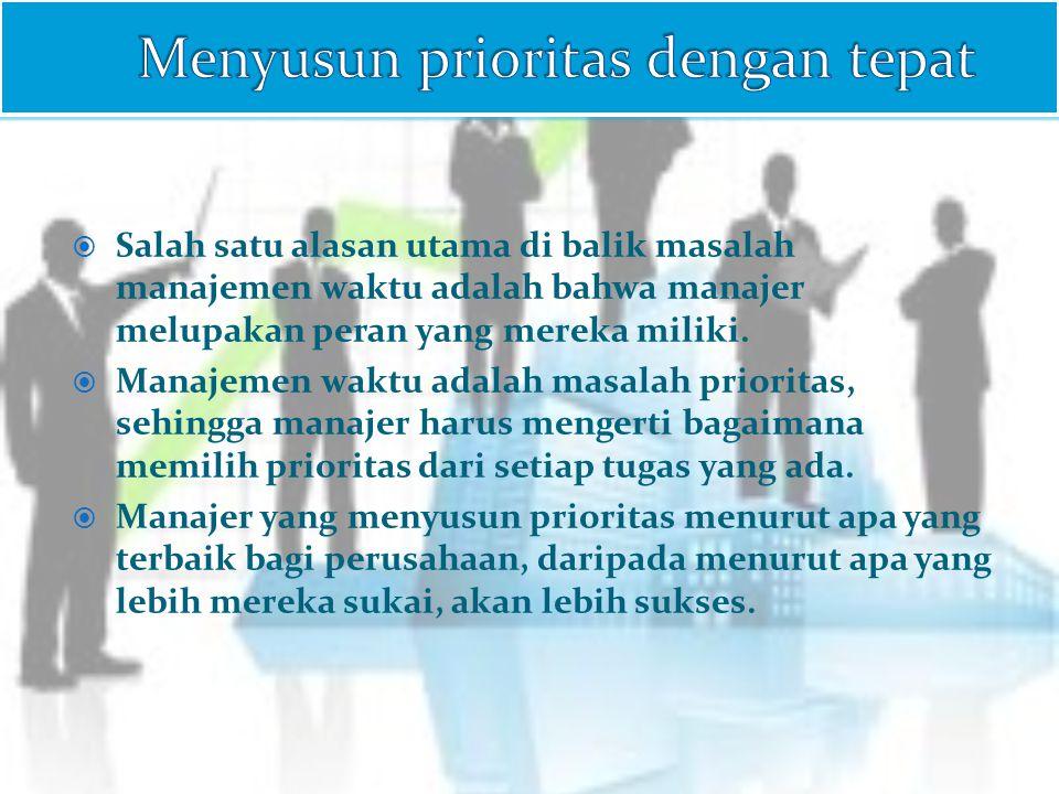 Menyusun prioritas dengan tepat