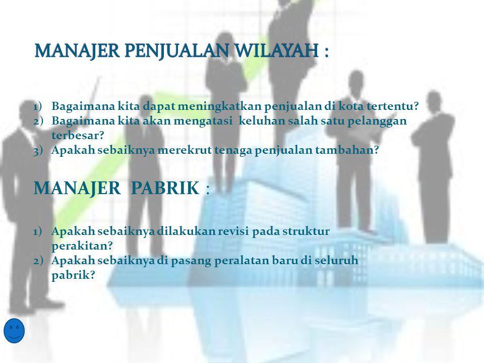 MANAJER PENJUALAN WILAYAH :