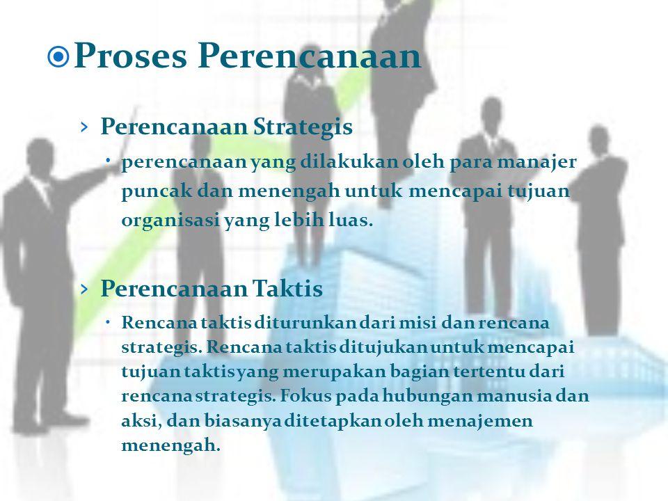 Proses Perencanaan Perencanaan Strategis Perencanaan Taktis