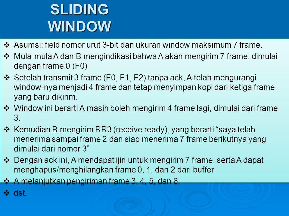 SLIDING WINDOW Asumsi: field nomor urut 3-bit dan ukuran window maksimum 7 frame.