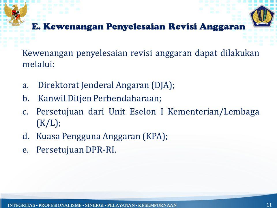 E. Kewenangan Penyelesaian Revisi Anggaran