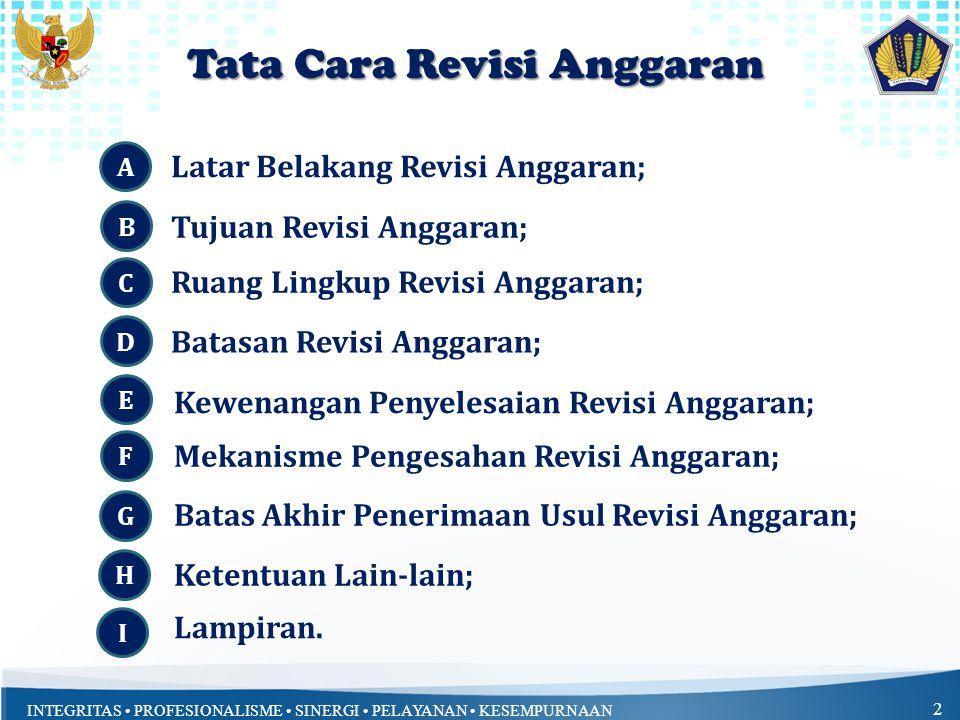 Tata Cara Revisi Anggaran
