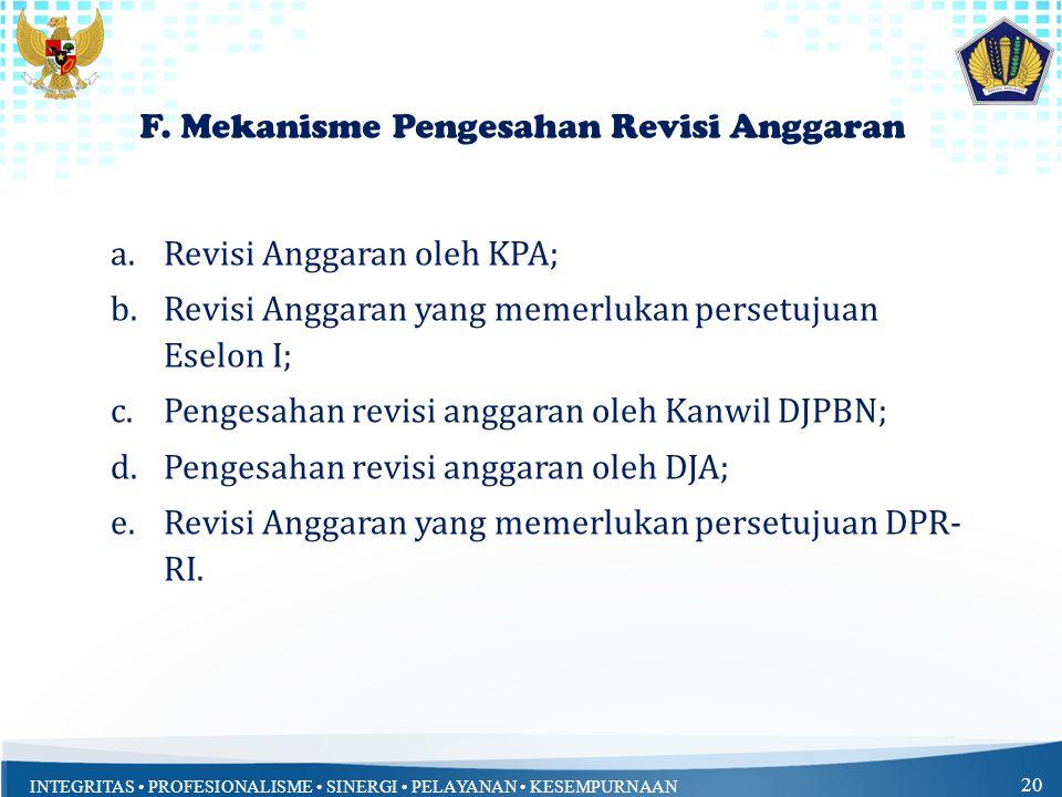F. Mekanisme Pengesahan Revisi Anggaran