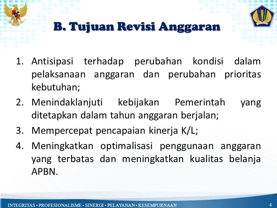 B. Tujuan Revisi Anggaran
