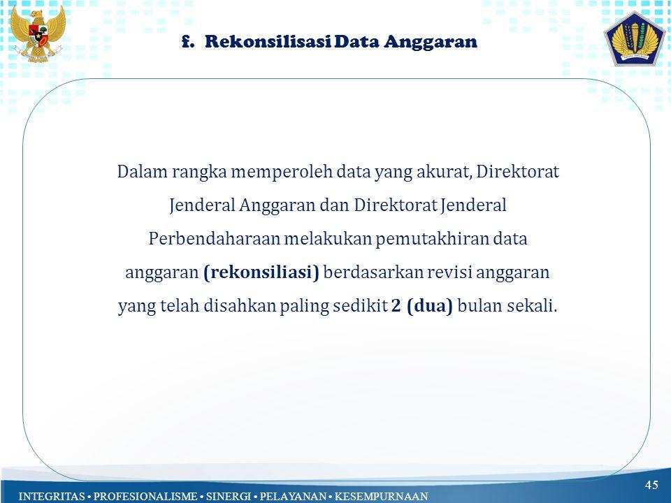 f. Rekonsilisasi Data Anggaran