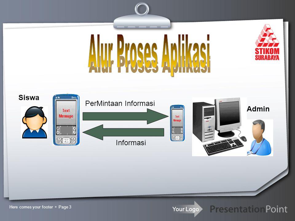 Alur Proses Aplikasi Siswa PerMintaan Informasi Admin Informasi