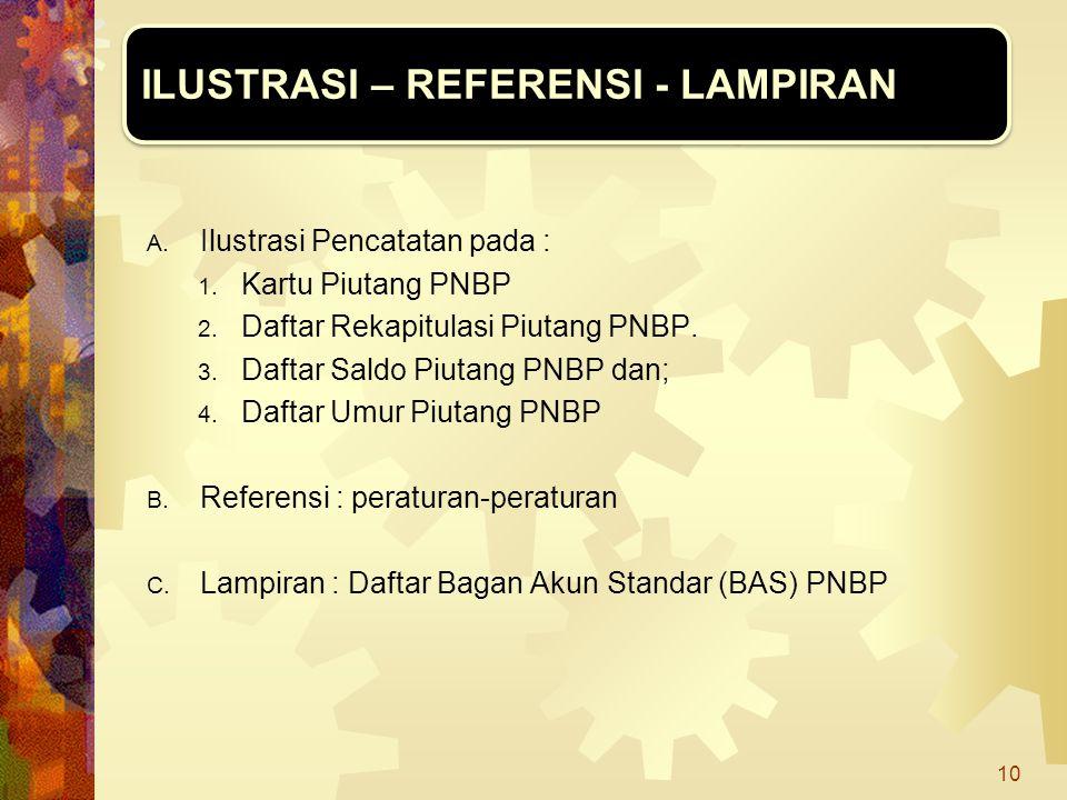 ILUSTRASI – REFERENSI - LAMPIRAN