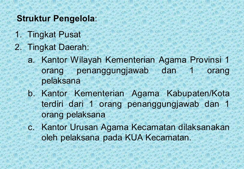 Struktur Pengelola: Tingkat Pusat. Tingkat Daerah: Kantor Wilayah Kementerian Agama Provinsi 1 orang penanggungjawab dan 1 orang pelaksana.