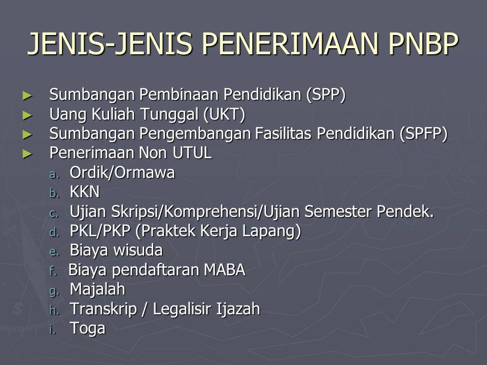 JENIS-JENIS PENERIMAAN PNBP