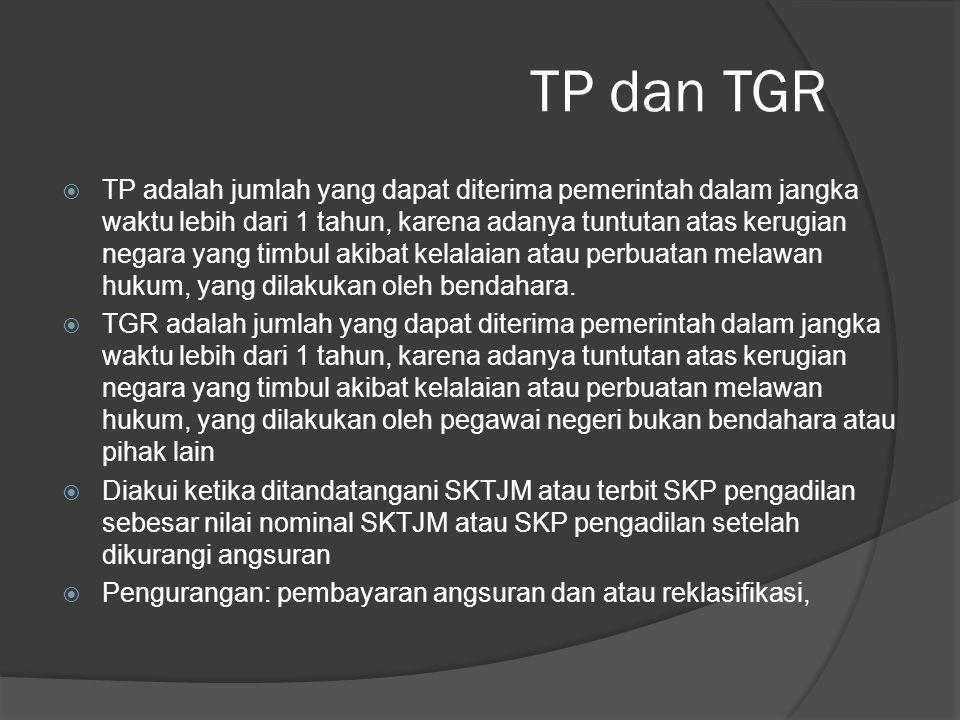 TP dan TGR