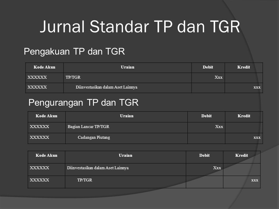 Jurnal Standar TP dan TGR