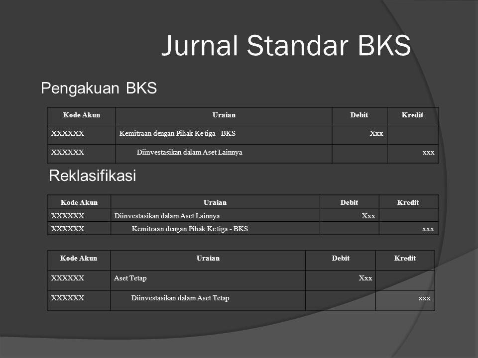 Jurnal Standar BKS Pengakuan BKS Reklasifikasi Kode Akun Uraian Debit