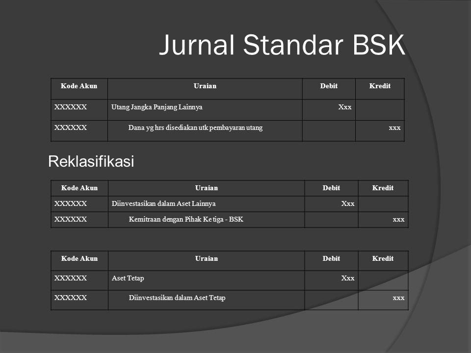 Jurnal Standar BSK Reklasifikasi Kode Akun Uraian Debit Kredit XXXXXX