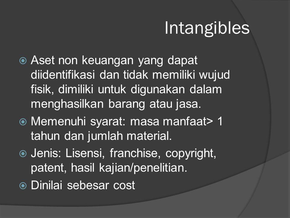 Intangibles Aset non keuangan yang dapat diidentifikasi dan tidak memiliki wujud fisik, dimiliki untuk digunakan dalam menghasilkan barang atau jasa.