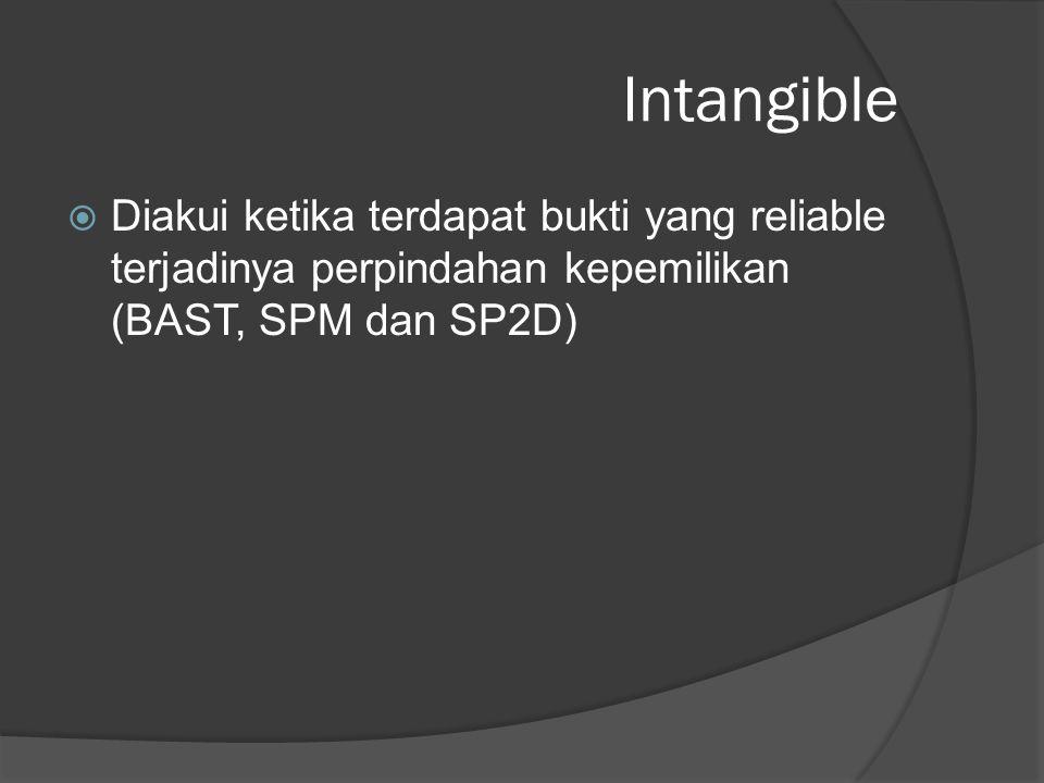 Intangible Diakui ketika terdapat bukti yang reliable terjadinya perpindahan kepemilikan (BAST, SPM dan SP2D)