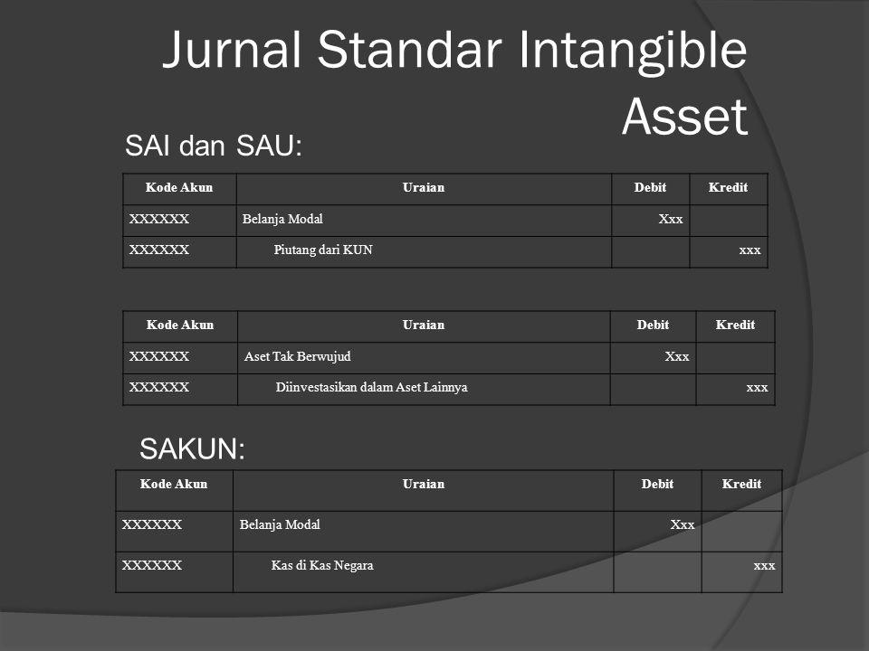 Jurnal Standar Intangible Asset