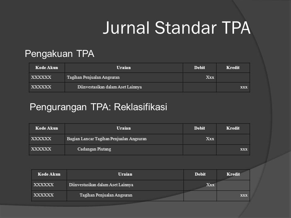 Jurnal Standar TPA Pengakuan TPA Pengurangan TPA: Reklasifikasi